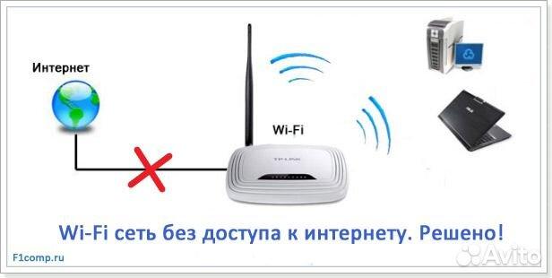 как ловить пакеты по wifi