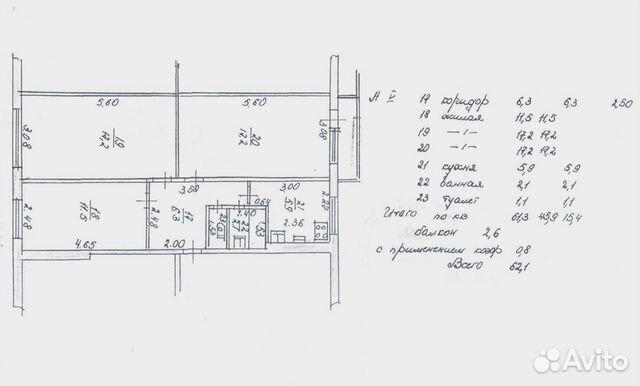 продажа квартир в арзамасе с фото на авито