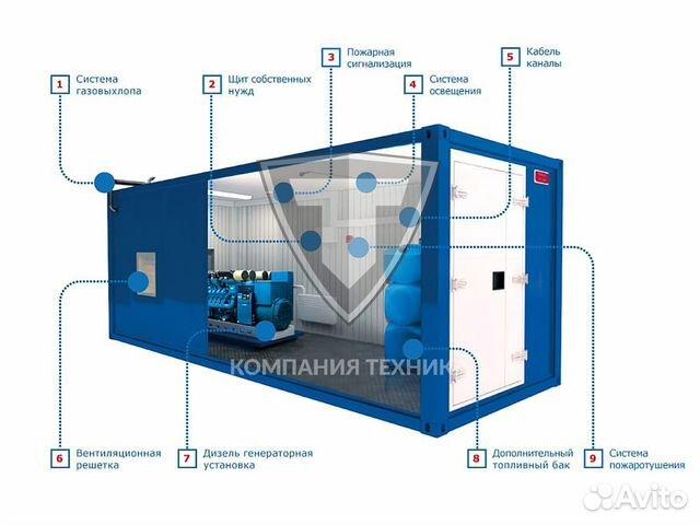 Дизельный генератор - электростанция 500-2000 кВт 88001009556 купить 8